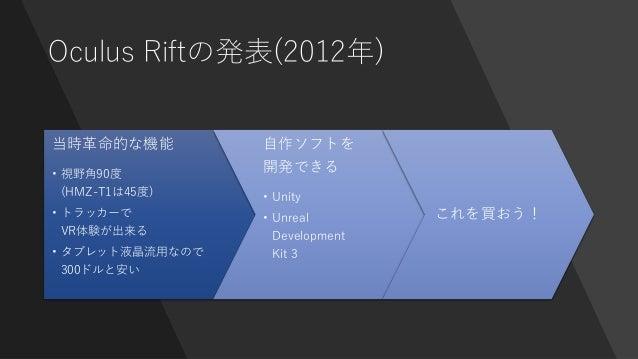 Oculus Riftの発表(2012年) 当時革命的な機能 • 視野角90度 (HMZ-T1は45度) • トラッカーで VR体験が出来る • タブレット液晶流用なので 300ドルと安い 自作ソフトを 開発できる • Unity • Unre...