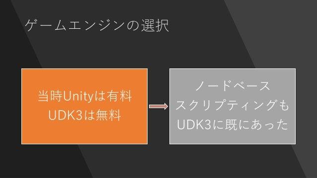 ゲームエンジンの選択 当時Unityは有料 UDK3は無料 ノードベース スクリプティングも UDK3に既にあった