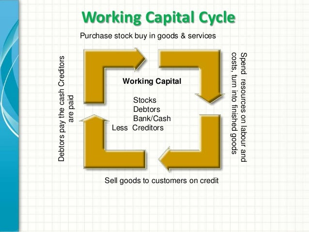 Capital city bank case analysis
