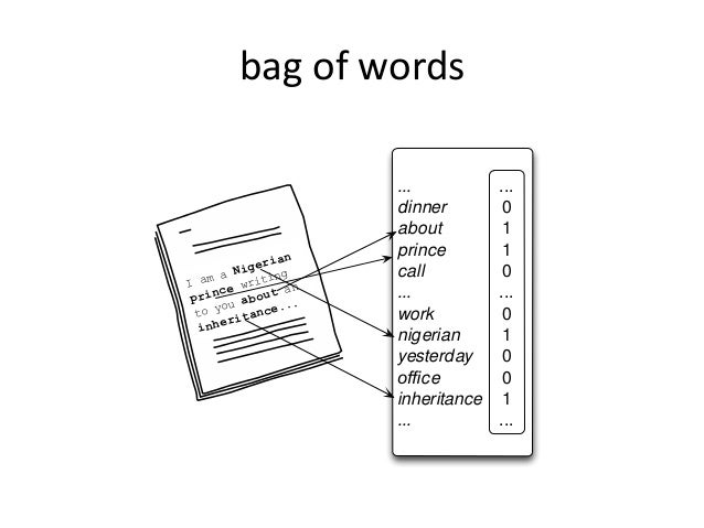 machine learning text mining
