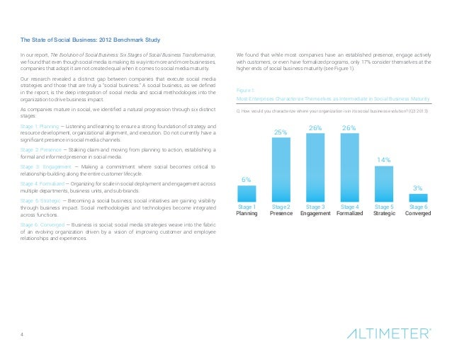 The State of Social Business: 2012 Benchmark Study  In our report, The Evolution of Social Business: Six Stages of Social ...