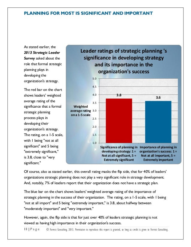 2013 Strategic Leader Survey results 8-29-2013