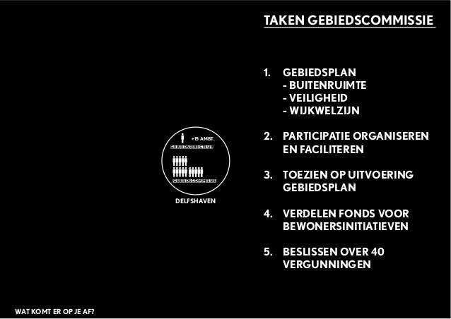 GEBIEDSCOMMISSIE GEBIEDSDIRECTEUR DELFSHAVEN +15 AMBT. TAKEN GEBIEDSCOMMISSIE 1. GEBIEDSPLAN - BUITENRUIMTE - VEILIGHEID -...