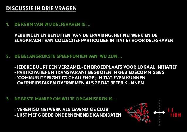 DISCUSSIE IN DRIE VRAGEN 1. DE KERN VAN WIJ DELFSHAVEN IS ... VERBINDEN EN BENUTTEN VAN DE ERVARING, HET NETWERK EN DE SLA...