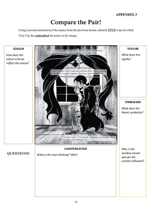analysis of poes the raven A literary analysis of literary devices on the poem the raven by edgar allen poe.