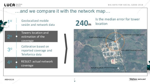 8 Transport networks are the most expensive part of deploying connectivity to remote areas. Optimizing transport route has...