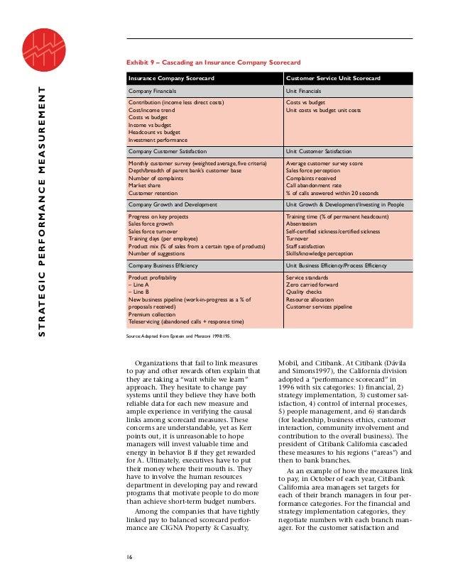 Insurance Balanced Scorecard
