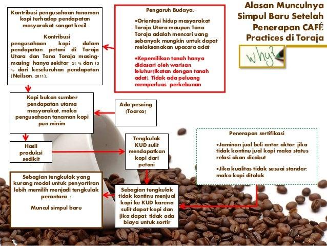 Ppt peran sertifikas cafe practices pada perubahan pola local vc practices enrekang toraja 16 kontribusi pengusahaan tanaman kopi ccuart Gallery