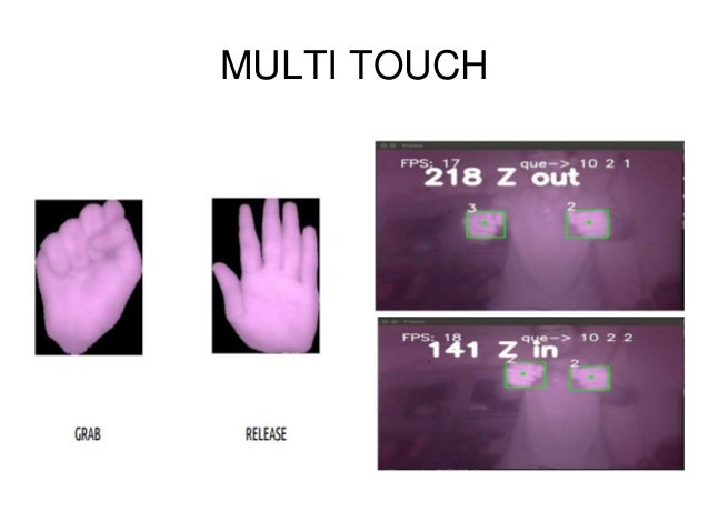 multitouch gesture generation and recognition techniques This stutter-step nature of progress is going to be a key factor in the next generation of  operations and multitouch  gesture recognition,.