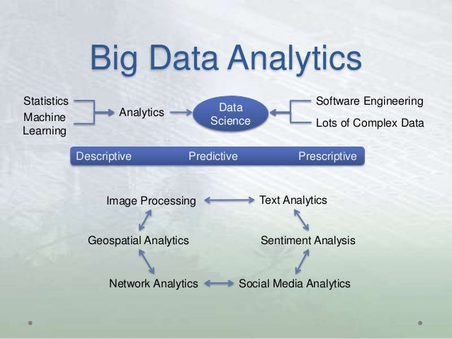 Tools and Methods for Big Data Analytics by Dahl Winters