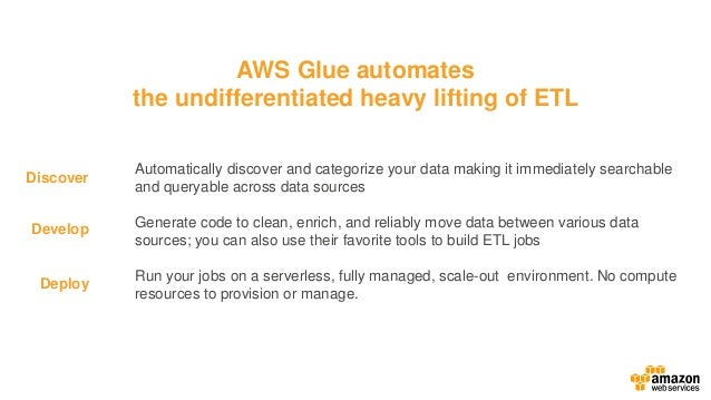 BDA311 Introduction to AWS Glue