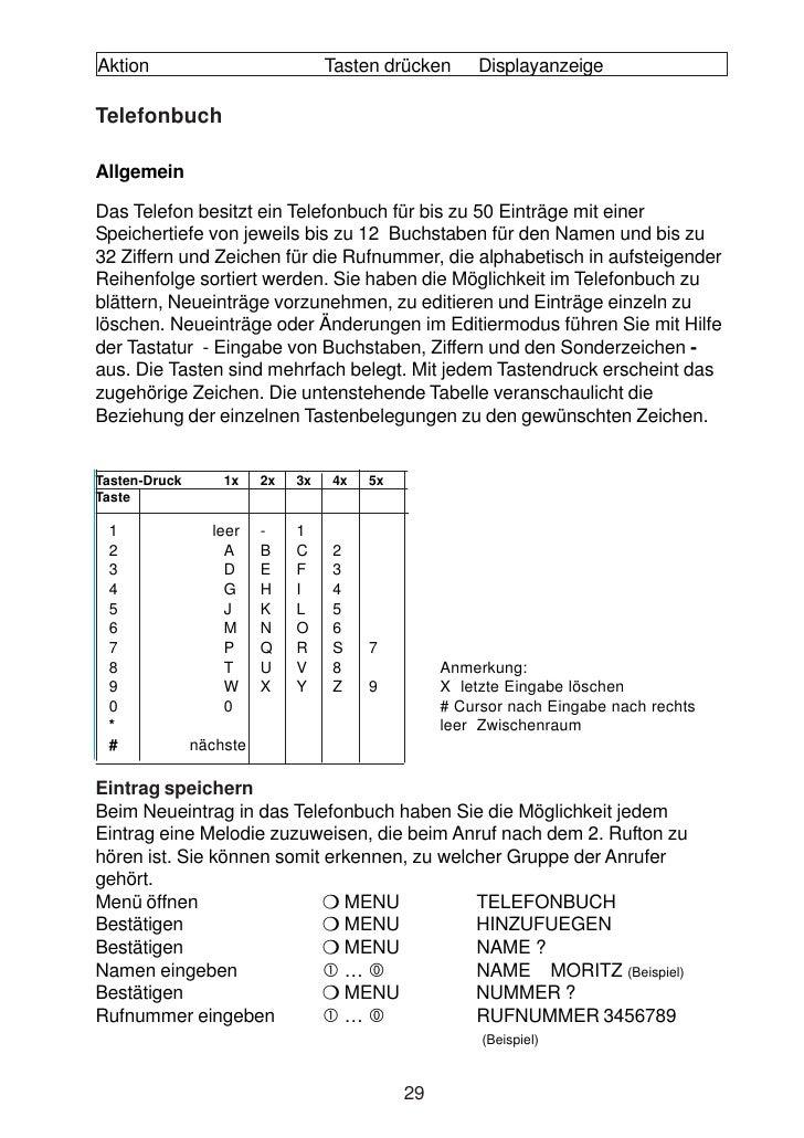 Aktion                             Tasten drücken     Displayanzeige  Telefonbuch  Allgemein  Das Telefon besitzt ein Tele...