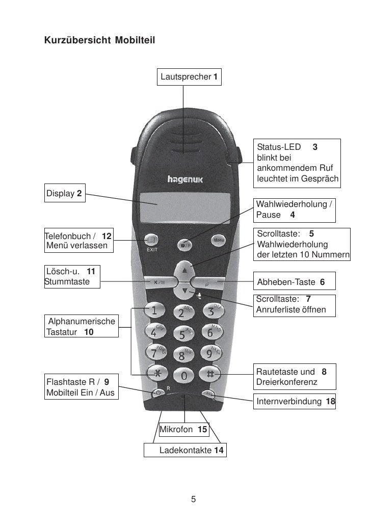 Kurzübersicht Mobilteil                                Lautsprecher 1                                                    S...