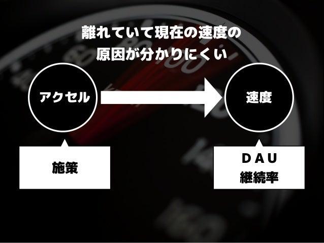 アクセル 速度施策離れていて現在の速度の原因が分かりにくいDAU継続率