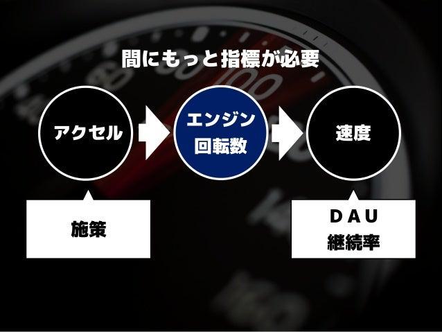 アクセルエンジン回転数速度施策間にもっと指標が必要DAU継続率
