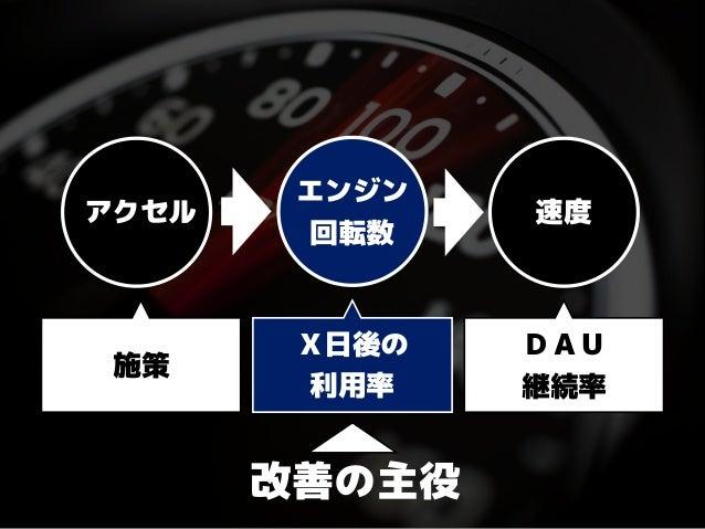 アクセルエンジン回転数速度X日後の利用率施策改善の主役DAU継続率