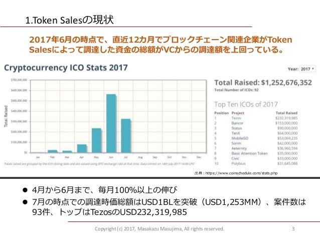【B dash】token salesプレゼン Slide 3