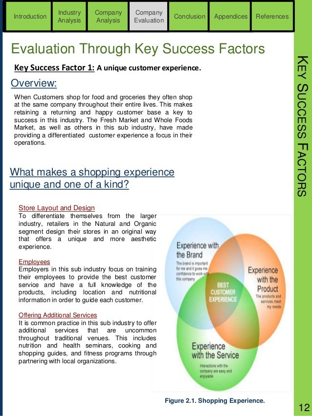 Whole Foods Market Success Factors