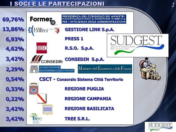 13,86% 6,93% 4,62% 3,42% I SOCI E LE PARTECIPAZIONI REGIONE CAMPANIA REGIONE PUGLIA REGIONE BASILICATA 69,76% CONSEDIN  S....