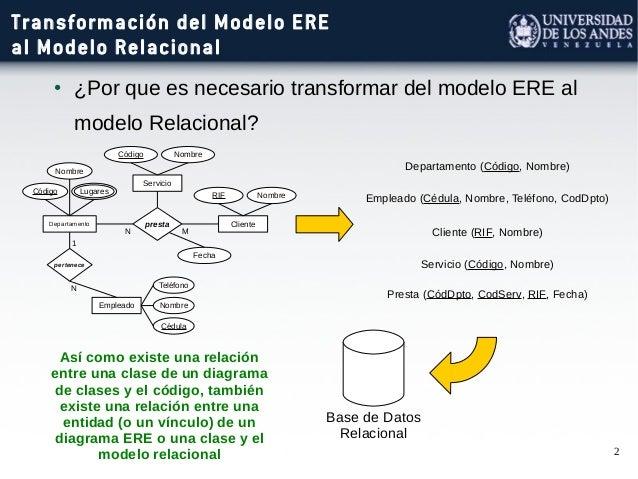 esto es de transformacion del modelo relacional  2 transformaci�n del modelo ere