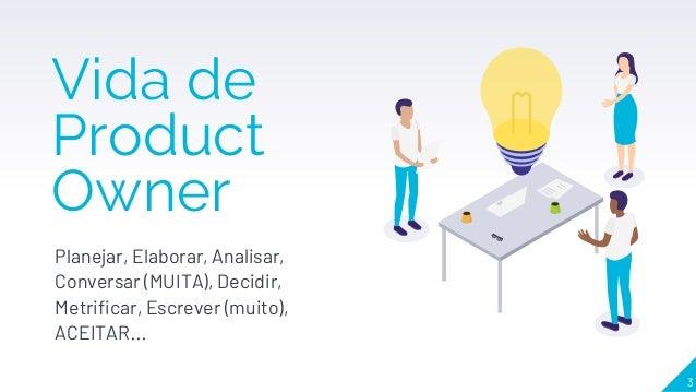 Vida de Product Owner Planejar, Elaborar, Analisar, Conversar (MUITA), Decidir, Metrificar, Escrever (muito), ACEITAR... 3