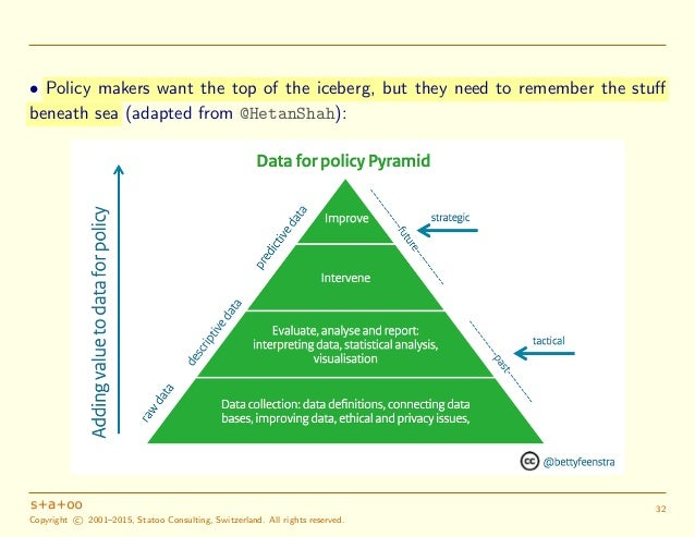 statistics data driven decision making Data-driven decision-making how is data used for decision-making in  bar charts of general statistics of passing and failing of all grades.