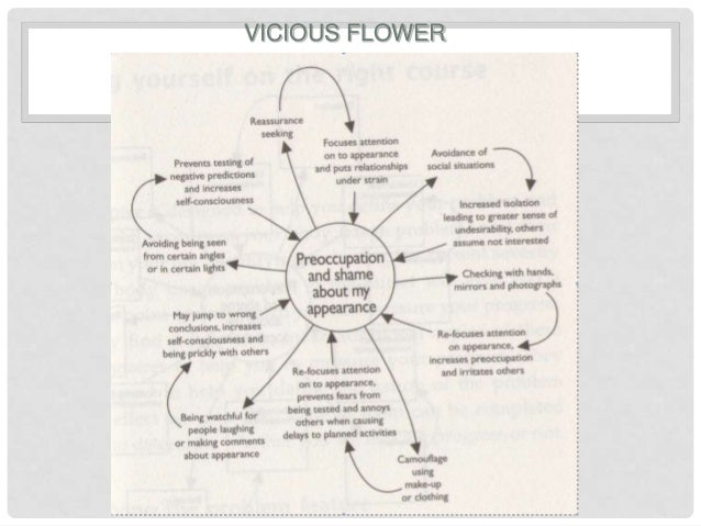 Vicious Flower Related Keywords u0026 Suggestions - Vicious ...