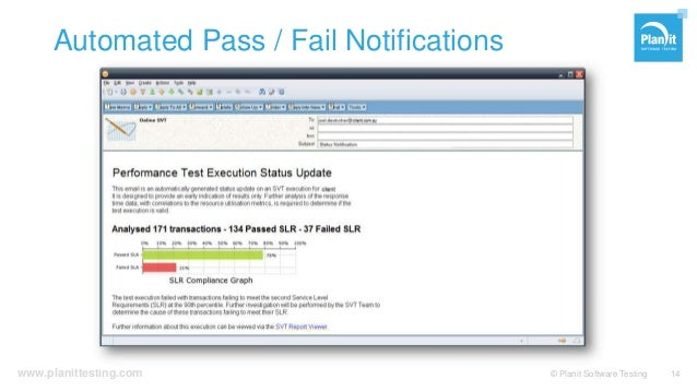 www.planittesting.com Automated Pass / Fail Notifications © Planit Software Testing 14