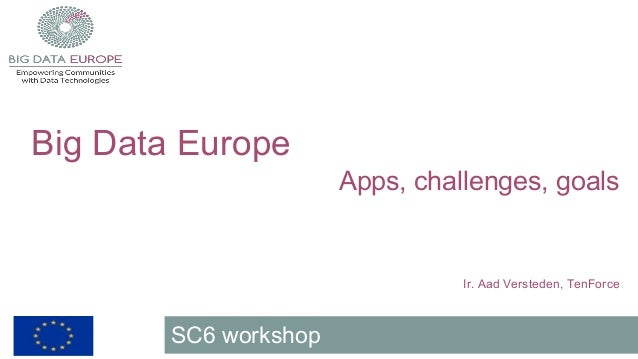 Big Data Europe Apps, challenges, goals Ir. Aad Versteden, TenForce SC6 workshop