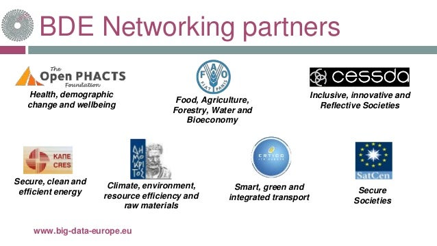 BDE Networking partners www.big-data-europe.eu Health, demographic change and wellbeing Food, Agriculture, Forestry, Water...