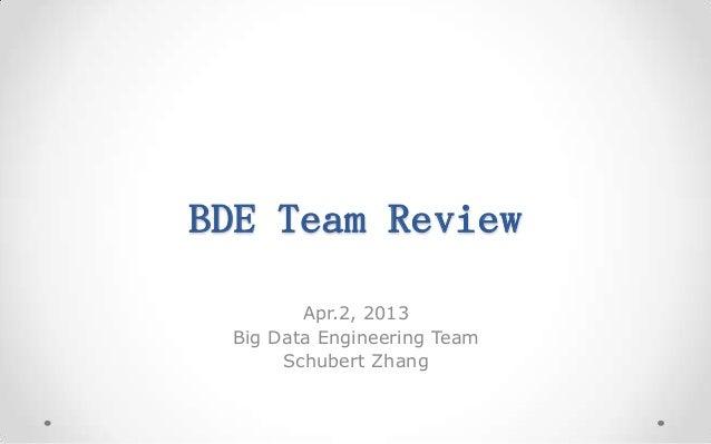 BDE Team Review Apr.2, 2013 Big Data Engineering Team Schubert Zhang