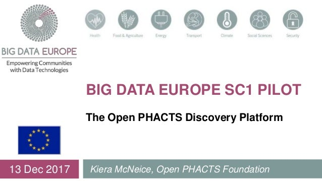 BIG DATA EUROPE SC1 PILOT The Open PHACTS Discovery Platform Kiera McNeice, Open PHACTS Foundation13 Dec 2017