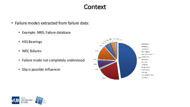 BDE SC3 3 Workshop - Big Data in Wind Turbine Condition