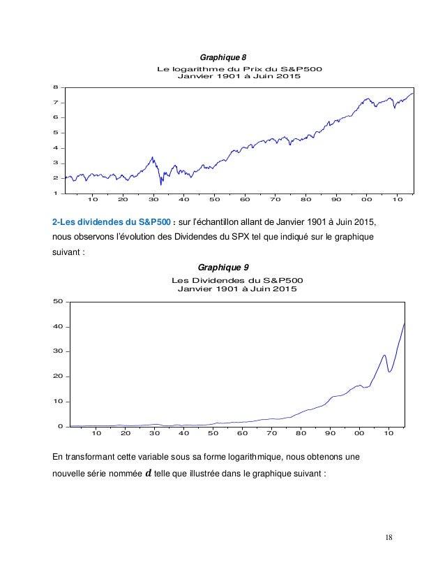 18 Graphique 8 1 2 3 4 5 6 7 8 10 20 30 40 50 60 70 80 90 00 10 Le logarithme du Prix du S&P500 Janvier 1901 à Juin 2015 2...