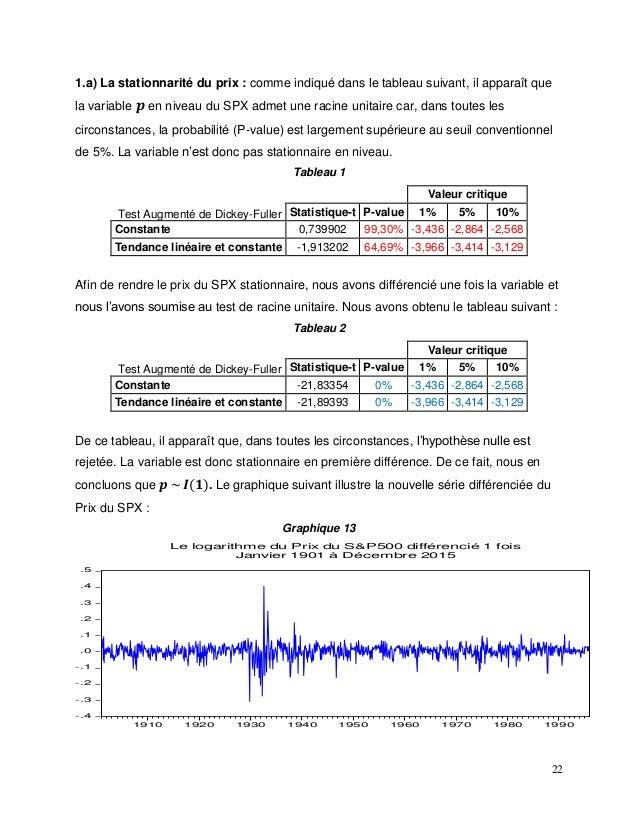 22 1.a) La stationnarité du prix : comme indiqué dans le tableau suivant, il apparaît que la variable 𝒑 en niveau du SPX a...