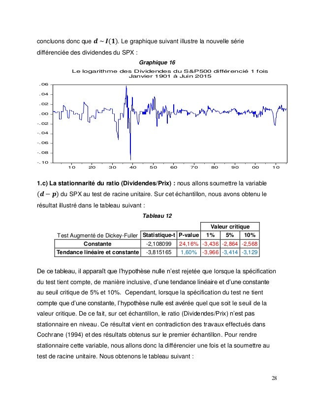 28 concluons donc que 𝒅 ~ 𝑰(𝟏). Le graphique suivant illustre la nouvelle série différenciée des dividendes du SPX : Graph...