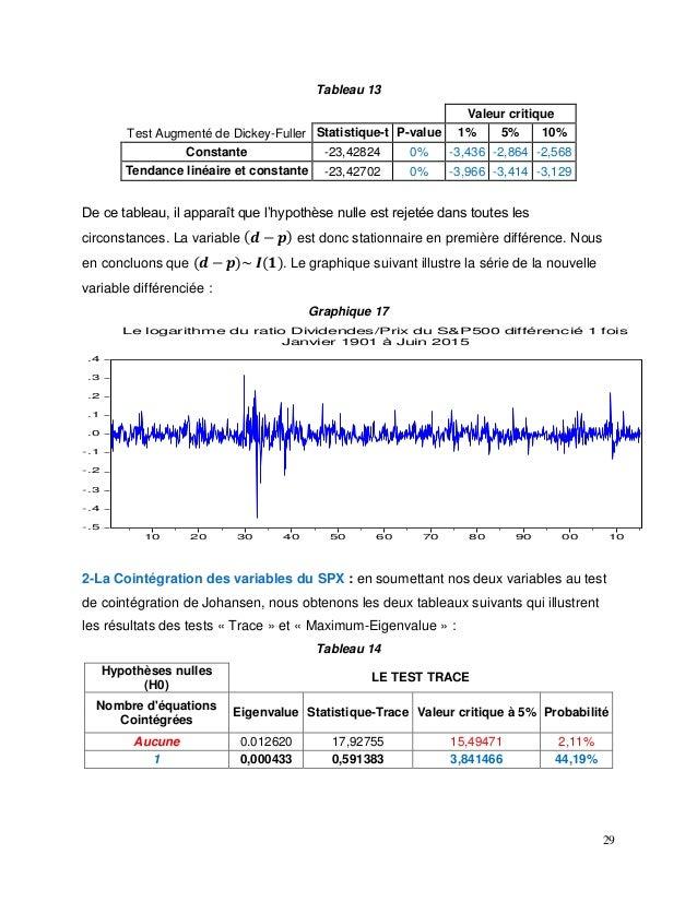 29 Tableau 13 Valeur critique Test Augmenté de Dickey-Fuller Statistique-t P-value 1% 5% 10% Constante -23,42824 0% -3,436...