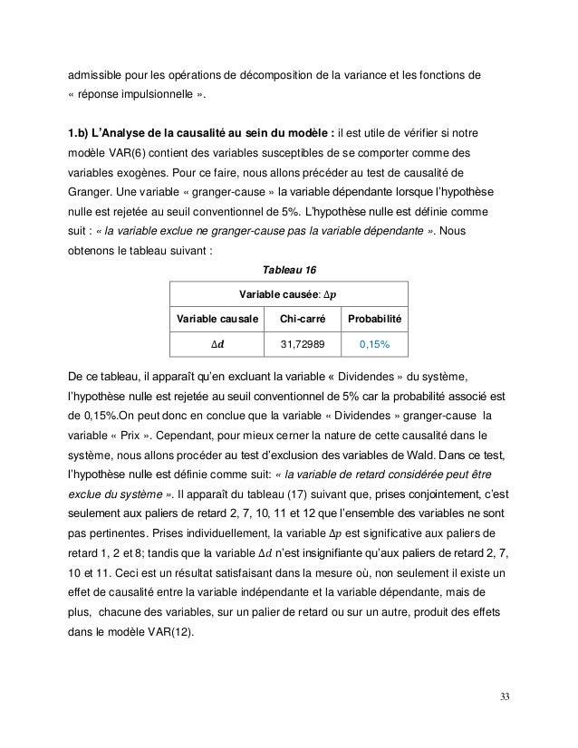 33 admissible pour les opérations de décomposition de la variance et les fonctions de « réponse impulsionnelle ». 1.b) L'A...