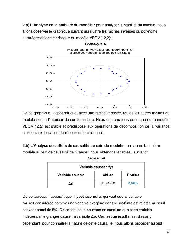 37 2.a) L'Analyse de la stabilité du modèle : pour analyser la stabilité du modèle, nous allons observer le graphique suiv...