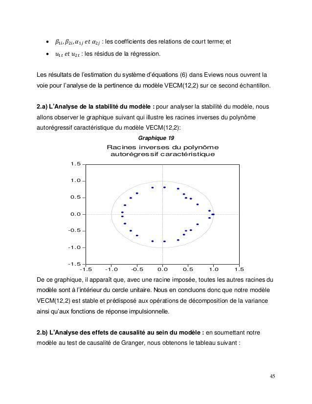 45  𝛽1𝑖, 𝛽2𝑖, 𝛼1𝑗 𝑒𝑡 𝛼2𝑗 : les coefficients des relations de court terme; et  𝑢1𝑡 𝑒𝑡 𝑢2𝑡 : les résidus de la régression....