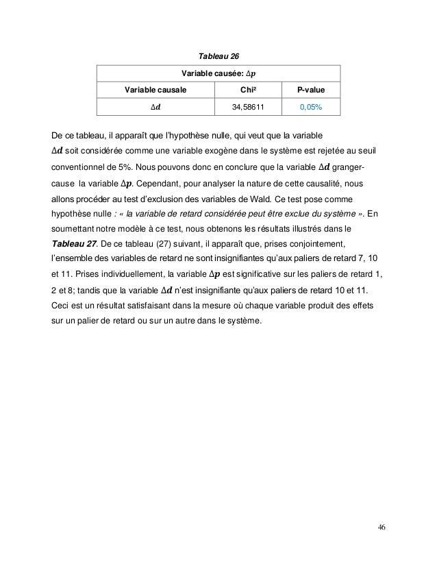 46 Tableau 26 Variable causée: ∆𝒑 Variable causale Chi² P-value ∆𝒅 34,58611 0,05% De ce tableau, il apparaît que l'hypothè...