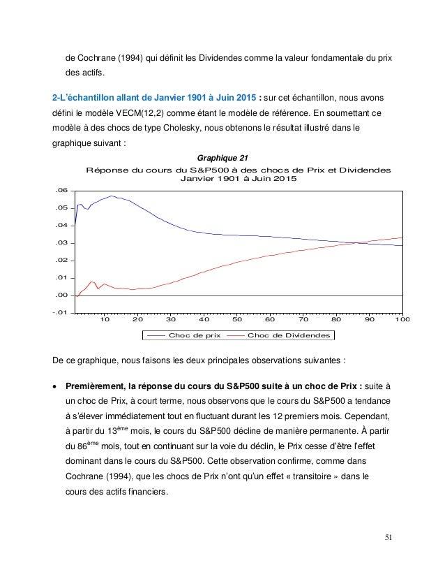 51 de Cochrane (1994) qui définit les Dividendes comme la valeur fondamentale du prix des actifs. 2-L'échantillon allant d...