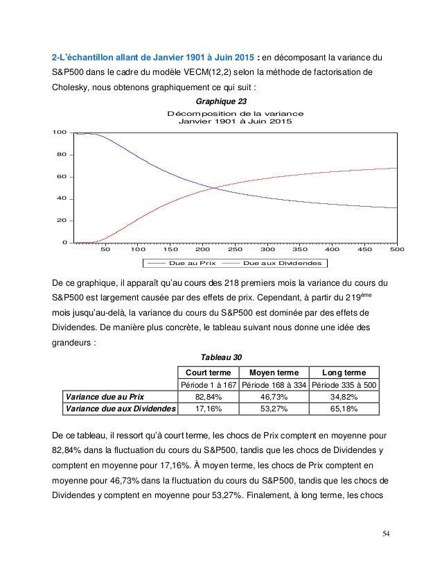 54 2-L'échantillon allant de Janvier 1901 à Juin 2015 : en décomposant la variance du S&P500 dans le cadre du modèle VECM(...