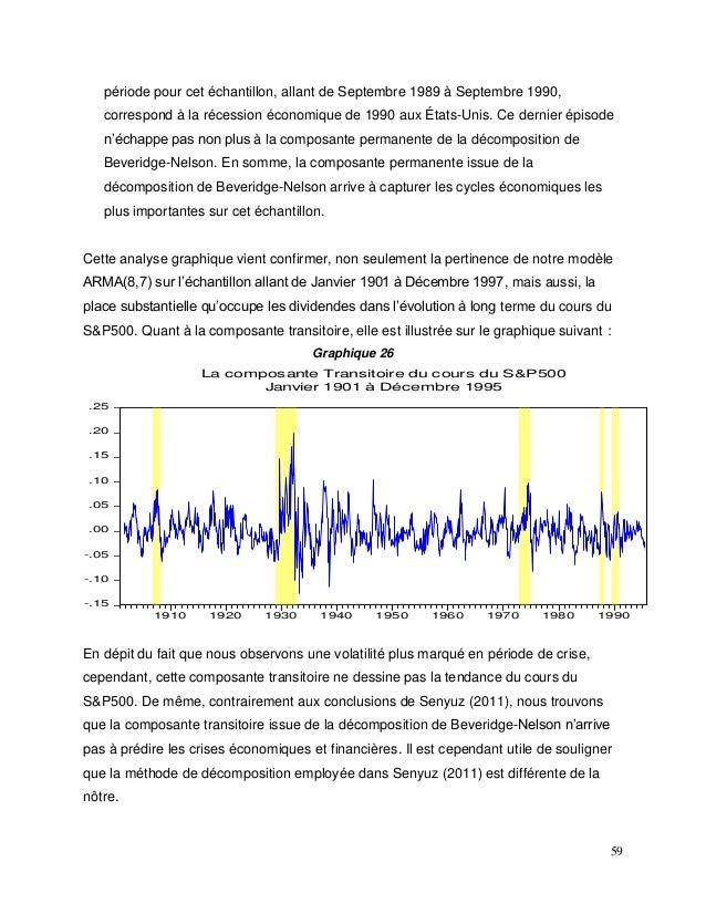 59 période pour cet échantillon, allant de Septembre 1989 à Septembre 1990, correspond à la récession économique de 1990 a...