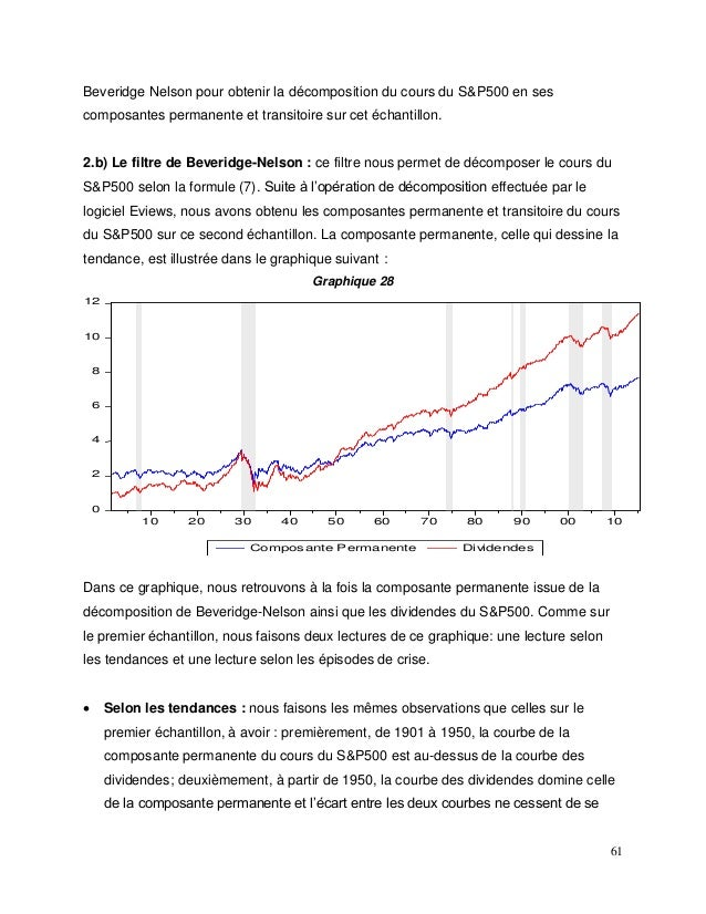 The historical Decomposition of the S&P500
