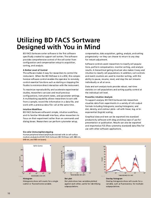 BD FACS Jazz_Brochure New era in Cell Sorting