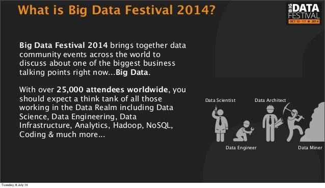 Big Data Festival 2014 Slide 2