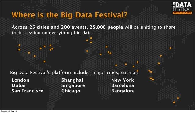 Big Data Festival 2014 Slide 3