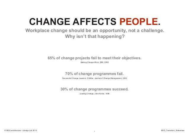 4 BDG_Transition_Slideshare© BDG architecture + design Ltd 2015. 65% of change projects fail to meet their objectives. Mak...