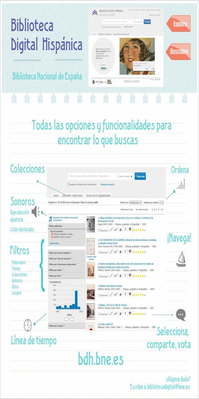 Biblioteca Digital Hispánica: todas las opciones y funcionalidades para encontrar lo que buscas. Elena Sánchez Nogales